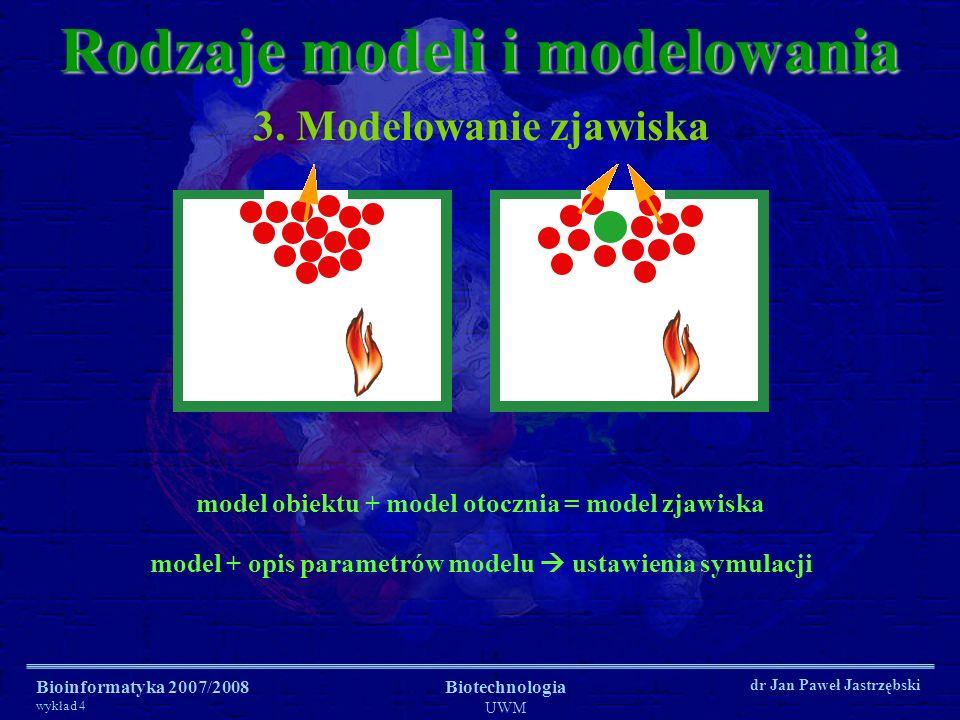 Bioinformatyka 2007/2008 wykład 4 Biotechnologia UWM dr Jan Paweł Jastrzębski Rodzaje modeli i modelowania model obiektu + model otocznia = model zjaw