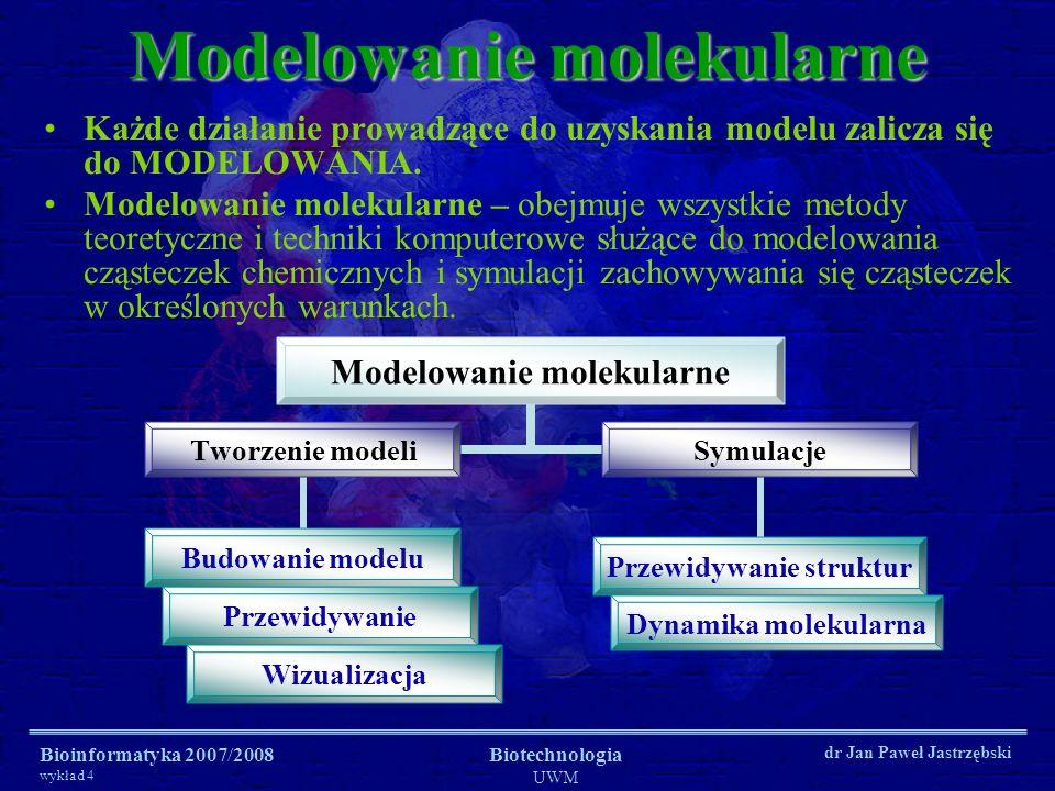 Bioinformatyka 2007/2008 wykład 4 Biotechnologia UWM dr Jan Paweł Jastrzębski Modelowanie molekularne Każde działanie prowadzące do uzyskania modelu z