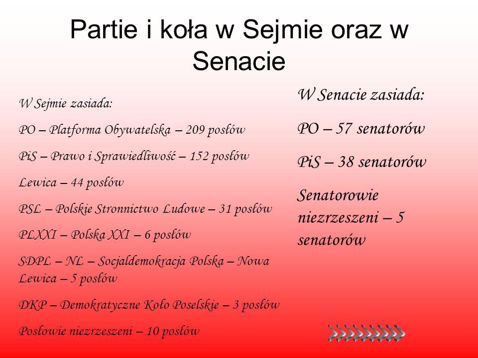 Partie i koła w Sejmie oraz w Senacie W Sejmie zasiada: PO – Platforma Obywatelska – 209 posłów PiS – Prawo i Sprawiedliwość – 152 posłów Lewica – 44