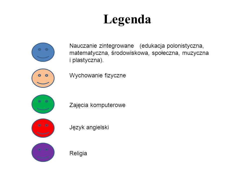 Legenda Nauczanie zintegrowane (edukacja polonistyczna, matematyczna, środowiskowa, społeczna, muzyczna i plastyczna). Wychowanie fizyczne Zajęcia kom