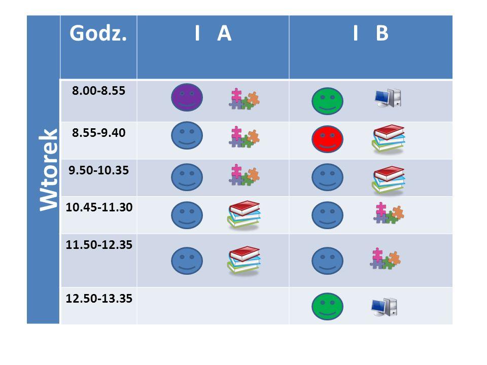 Wtorek Godz.I AI B 8.00-8.55 8.55-9.40 9.50-10.35 10.45-11.30 11.50-12.35 12.50-13.35