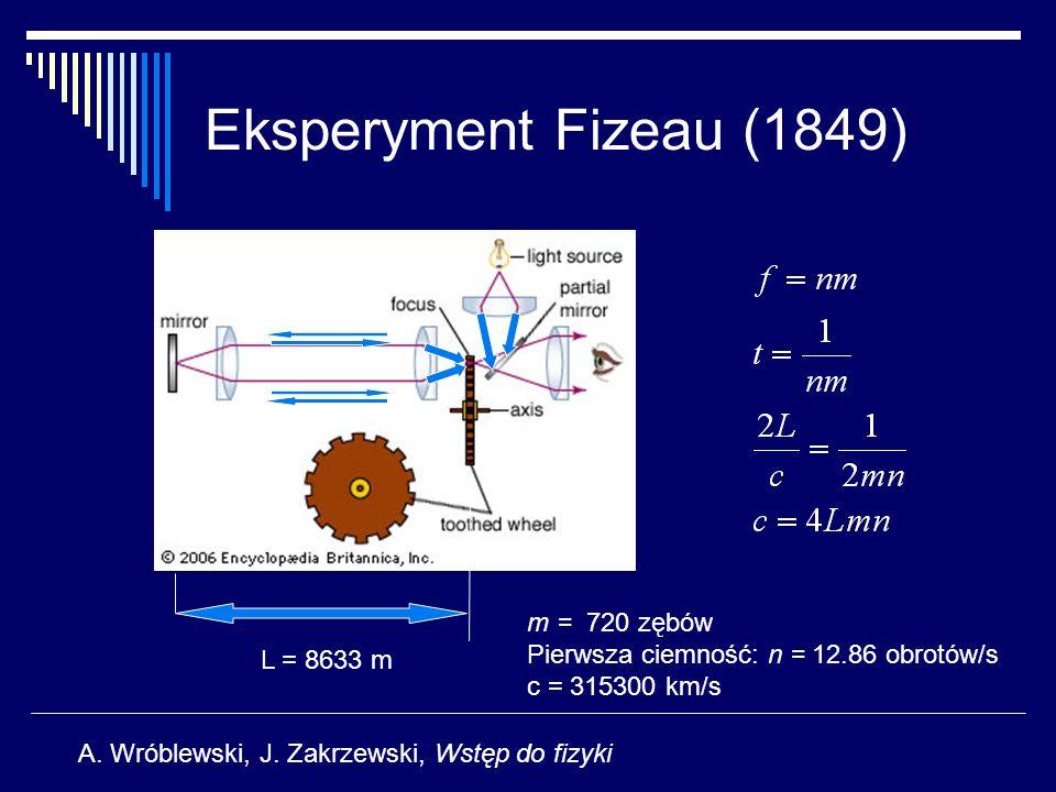 Eksperyment Fizeau (1849) L = 8633 m m = 720 zębów Pierwsza ciemność: n = 12.86 obrotów/s c = 315300 km/s A. Wróblewski, J. Zakrzewski, Wstęp do fizyk