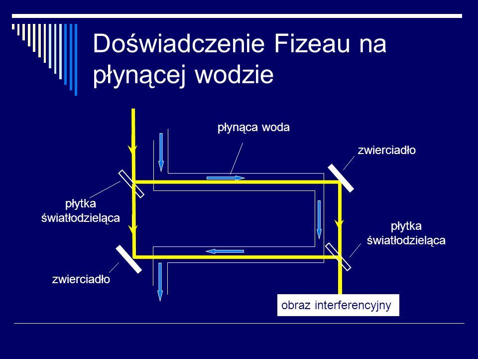 Prędkość światła względem układu LAB: a)V + w przypadku gdy prędkość światła i wody ma ten sam zwrot: b) V - w przypadku prędkość światła i wody ma ten sam zwrot: Różnica prędkości światła pod prąd i z prądem wody… Prędkość światła w nieruchomej wodzie wynosi w = c/n gdzie, c – prędkość światła w próżni, n - współczynnik załamania wody Różnica prędkości z prądem i pod prąd: V – prędkość wody