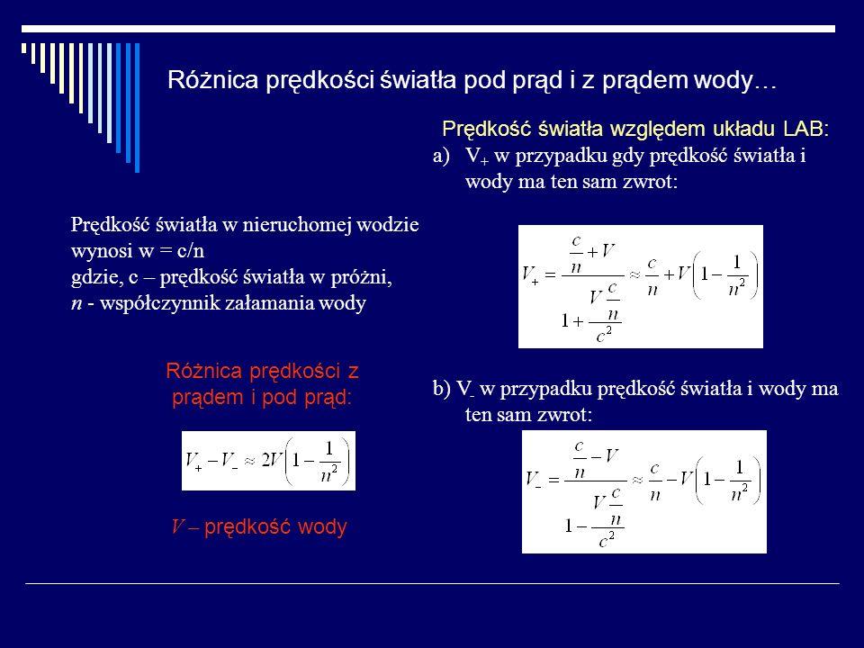 Prędkość światła względem układu LAB: a)V + w przypadku gdy prędkość światła i wody ma ten sam zwrot: b) V - w przypadku prędkość światła i wody ma te