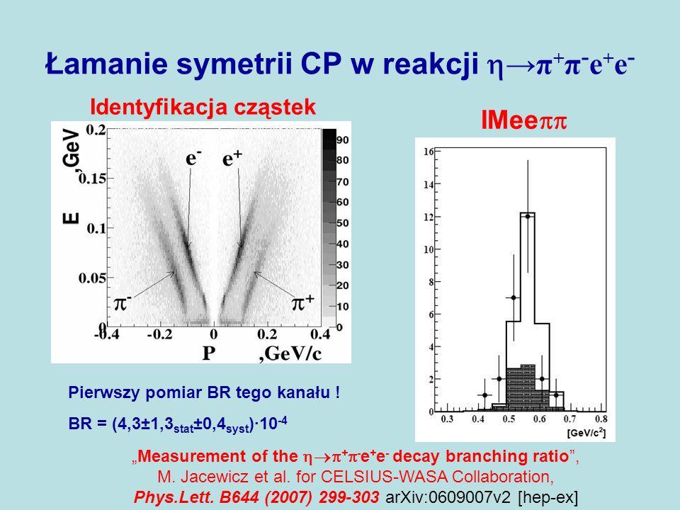 Łamanie symetrii CP w reakcji π + π - e + e - Measurement of the + - e + e - decay branching ratio, M. Jacewicz et al. for CELSIUS-WASA Collaboration,