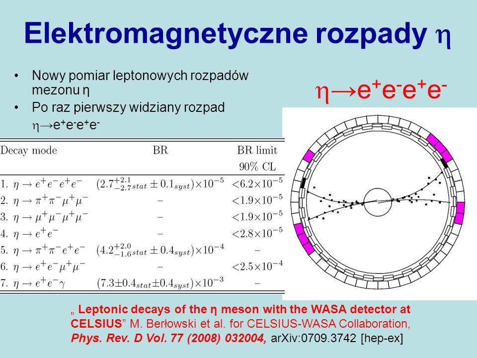 e + e - e + e - Nowy pomiar leptonowych rozpadów mezonu η Po raz pierwszy widziany rozpad e + e - e + e - Leptonic decays of the η meson with the WASA