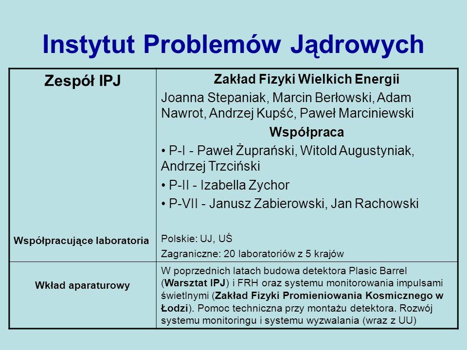 Instytut Problemów Jądrowych Zespół IPJ Współpracujące laboratoria Zakład Fizyki Wielkich Energii Joanna Stepaniak, Marcin Berłowski, Adam Nawrot, And