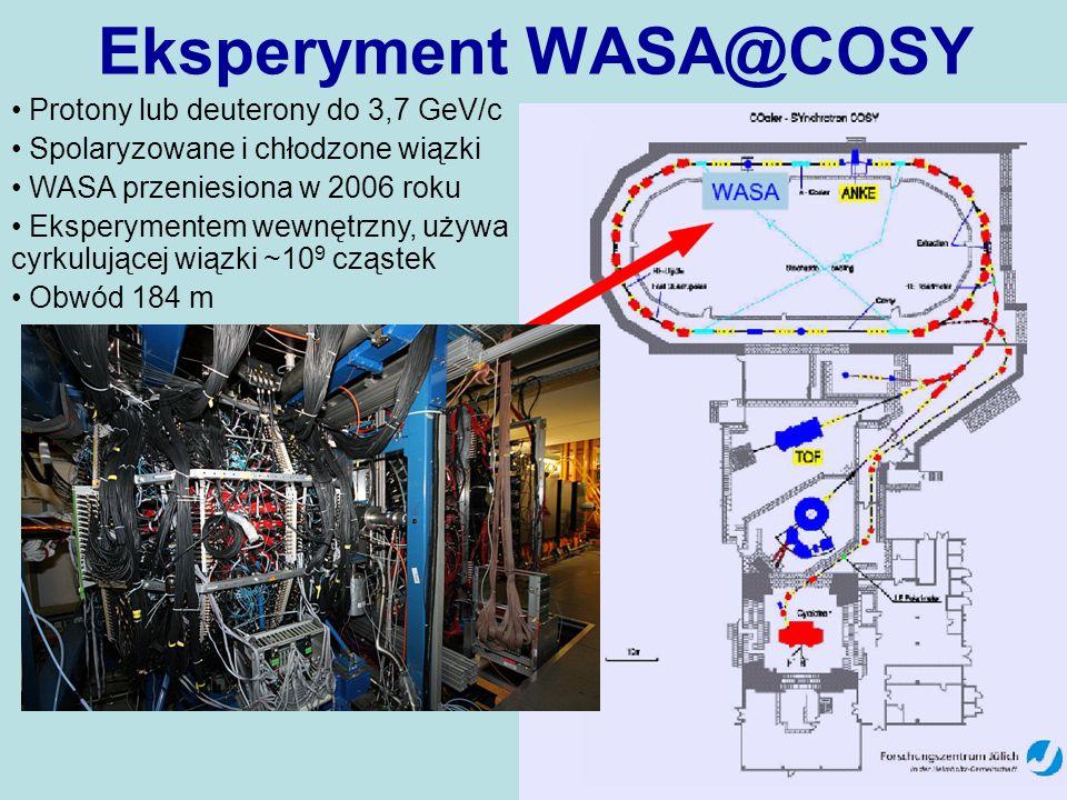 Eksperyment WASA@COSY Protony lub deuterony do 3,7 GeV/c Spolaryzowane i chłodzone wiązki WASA przeniesiona w 2006 roku Eksperymentem wewnętrzny, używa cyrkulującej wiązki ~10 9 cząstek Obwód 184 m