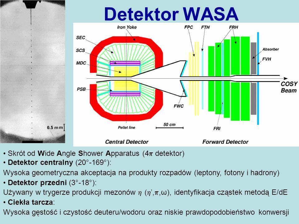 Detektor WASA Skrót od Wide Angle Shower Apparatus (4 detektor) Detektor centralny (20°-169°): Wysoka geometryczna akceptacja na produkty rozpadów (leptony, fotony i hadrony) Detektor przedni (3°-18°): Używany w trygerze produkcji mezonów (,,ω), identyfikacja cząstek metodą E/dE Ciekła tarcza: Wysoka gęstość i czystość deuteru/wodoru oraz niskie prawdopodobieństwo konwersji