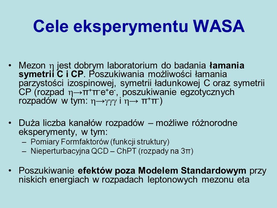 Cele eksperymentu WASA Mezon jest dobrym laboratorium do badania łamania symetrii C i CP. Poszukiwania możliwości łamania parzystości izospinowej, sym
