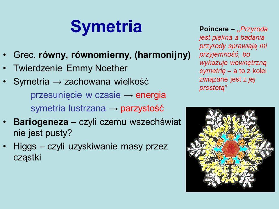 Symetria CP Symetria zwierciadlana P Symetria sprzężenia ładunkowego C Łamanie odkryte w 1964 przez Cronina i Fitcha w rozpadach neutralnych kaonów (Nobel 1980) Nobel 2008 dla Nambu, Kobayashiego i Maskawy za odkryty w 1974 mechanizm łamania symetrii w Modelu Standartowym Richard Feynman - Symetria jest fascynująca dla ludzkiego umysłu, każdy z nas lubi przedmioty-obiekty, które na swój sposób są symetryczne..., ale my jesteśmy przede wszystkim zainteresowani symetriami, z którymi związane są podstawowe prawa zachowania
