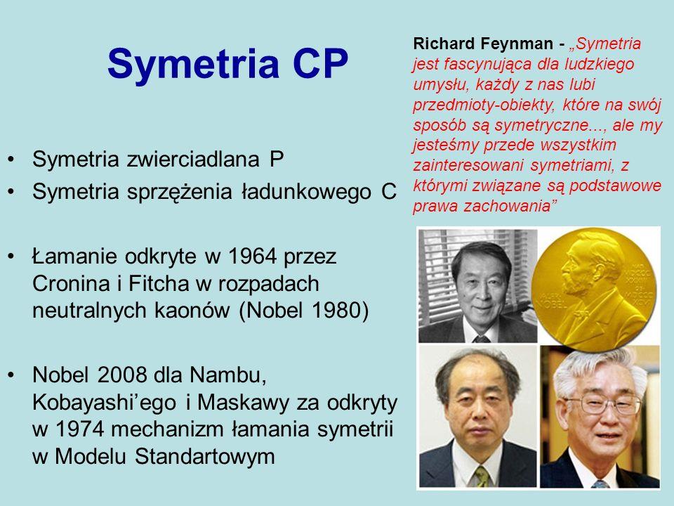 Symetria CP Symetria zwierciadlana P Symetria sprzężenia ładunkowego C Łamanie odkryte w 1964 przez Cronina i Fitcha w rozpadach neutralnych kaonów (N