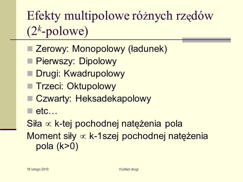 18 lutego 2010 Wykład drugi Efekty multipolowe ró ż nych rz ę dów (2 k -polowe) Zerowy: Monopolowy (ładunek) Pierwszy: Dipolowy Drugi: Kwadrupolowy Tr