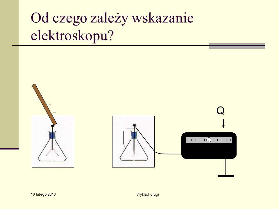 18 lutego 2010 Wykład drugi Od czego zależy wskazanie elektroskopu? - - - - Q