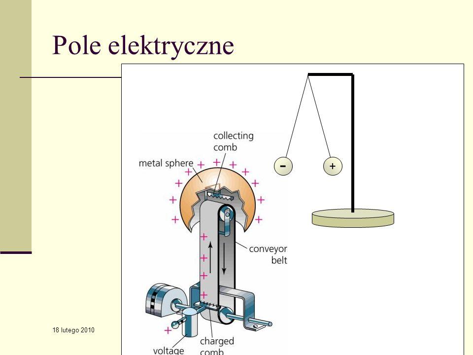 18 lutego 2010 Wykład drugi Pole elektryczne - + +