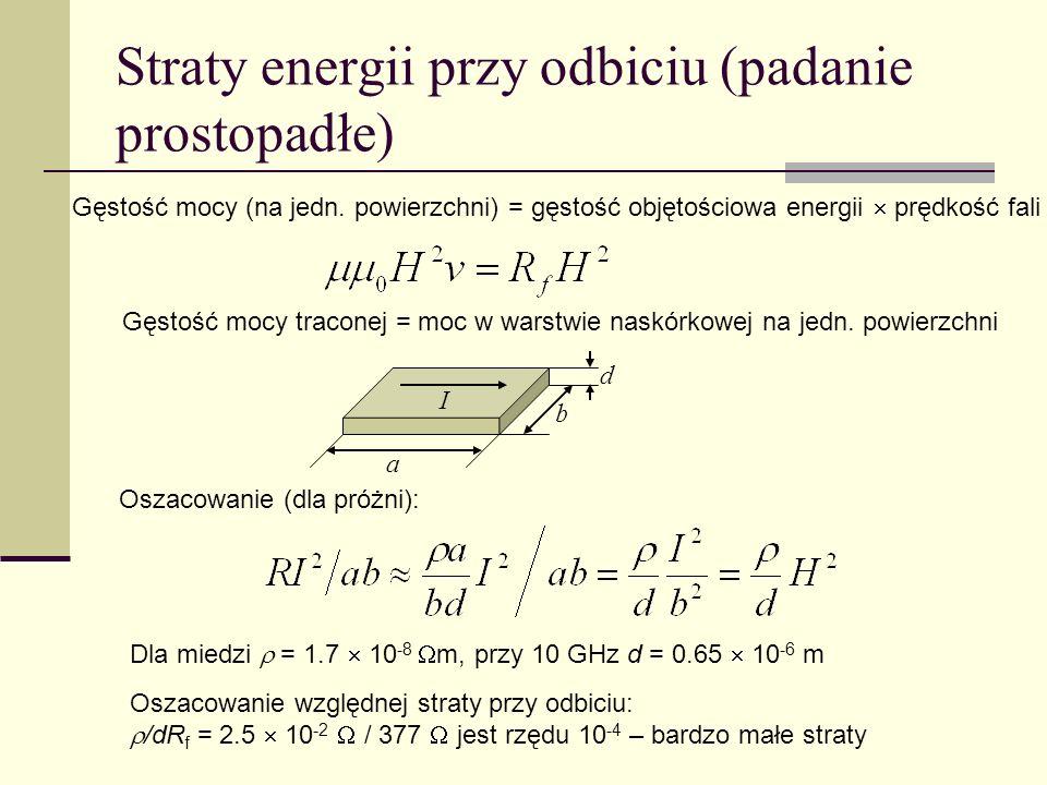 Straty energii przy odbiciu (padanie prostopadłe) Gęstość mocy (na jedn. powierzchni) = gęstość objętościowa energii prędkość fali Gęstość mocy tracon