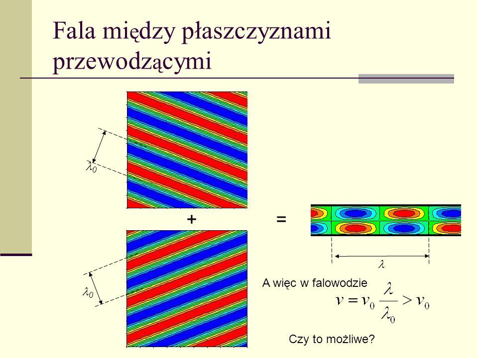 Fala mi ę dzy płaszczyznami przewodz ą cymi 0 0 += A więc w falowodzie Czy to możliwe?