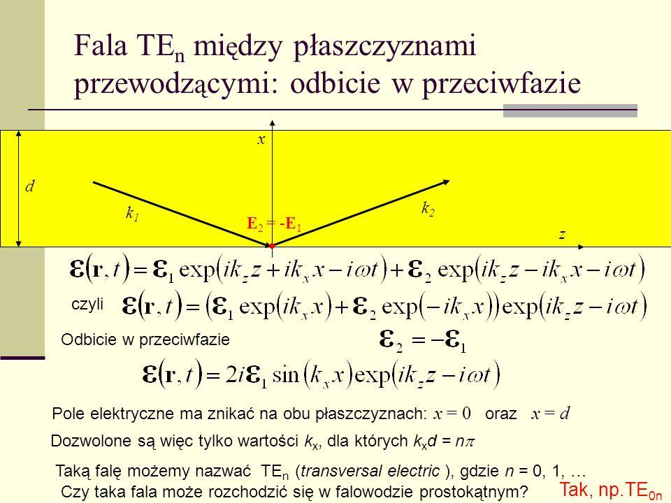 Fala TE n mi ę dzy płaszczyznami przewodz ą cymi: odbicie w przeciwfazie z x k1k1 k2k2 E 2 = -E 1 czyli Odbicie w przeciwfazie Pole elektryczne ma zni