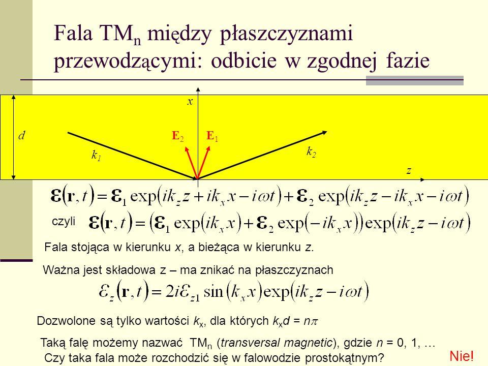 Fala TM n mi ę dzy płaszczyznami przewodz ą cymi: odbicie w zgodnej fazie z x k1k1 k2k2 E1E1 E2E2 czyli Fala stojąca w kierunku x, a bieżąca w kierunk