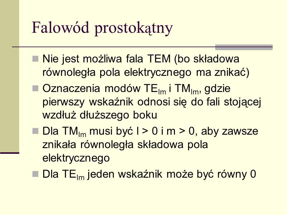 Falowód prostok ą tny Nie jest możliwa fala TEM (bo składowa równoległa pola elektrycznego ma znikać) Oznaczenia modów TE lm i TM lm, gdzie pierwszy w