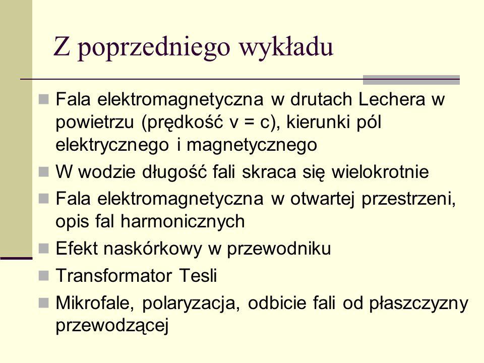 Z poprzedniego wykładu Fala elektromagnetyczna w drutach Lechera w powietrzu (prędkość v = c), kierunki pól elektrycznego i magnetycznego W wodzie dłu