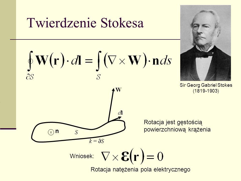 Twierdzenie Stokesa W dldl k = S Rotacja jest gęstością powierzchniową krążenia n Sir Georg Gabriel Stokes (1819-1903) S Wniosek: Rotacja natężenia po