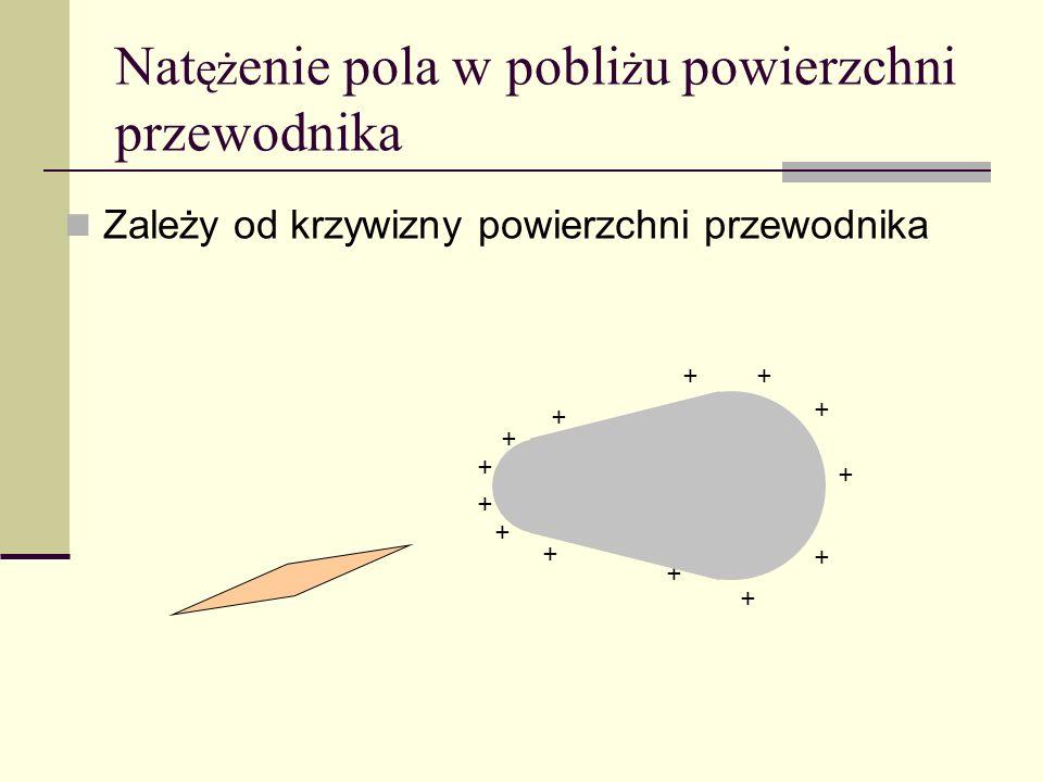 Nat ęż enie pola w pobli ż u powierzchni przewodnika Zależy od krzywizny powierzchni przewodnika + + + ++ + + + + + + + +