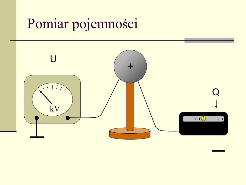 Pomiar pojemno ś ci kV + U Q
