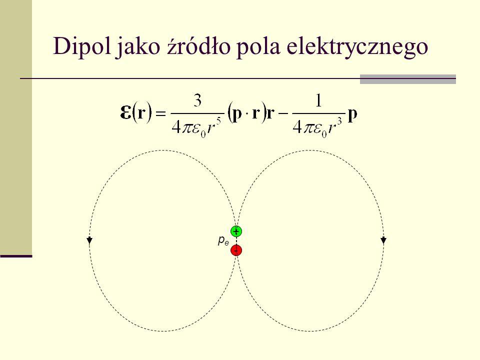 Kondensator + + + + + + + - - - - - - - S d