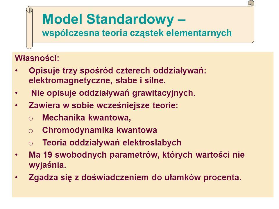 Jak to działa? - LHC11 Model Standardowy – współczesna teoria cząstek elementarnych Własności: Opisuje trzy spośród czterech oddziaływań: elektromagne