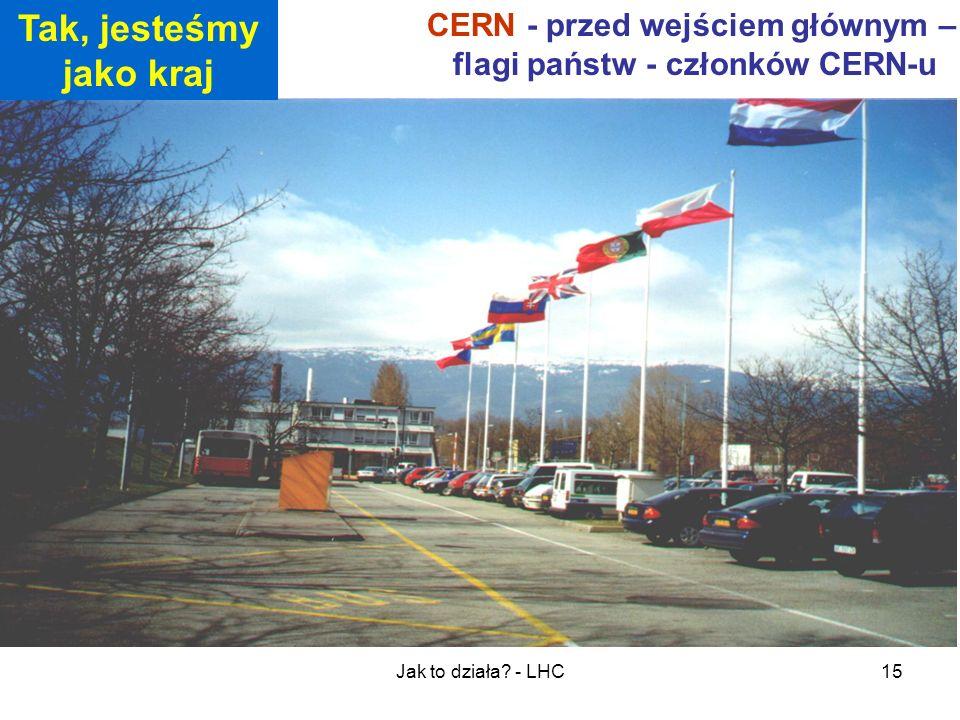Jak to działa? - LHC15 CERN - przed wejściem głównym – flagi państw - członków CERN-u Tak, jesteśmy jako kraj
