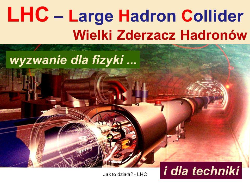 Jak to działa? - LHC16 LHC – Large Hadron Collider Wielki Zderzacz Hadronów wyzwanie dla fizyki... i dla techniki