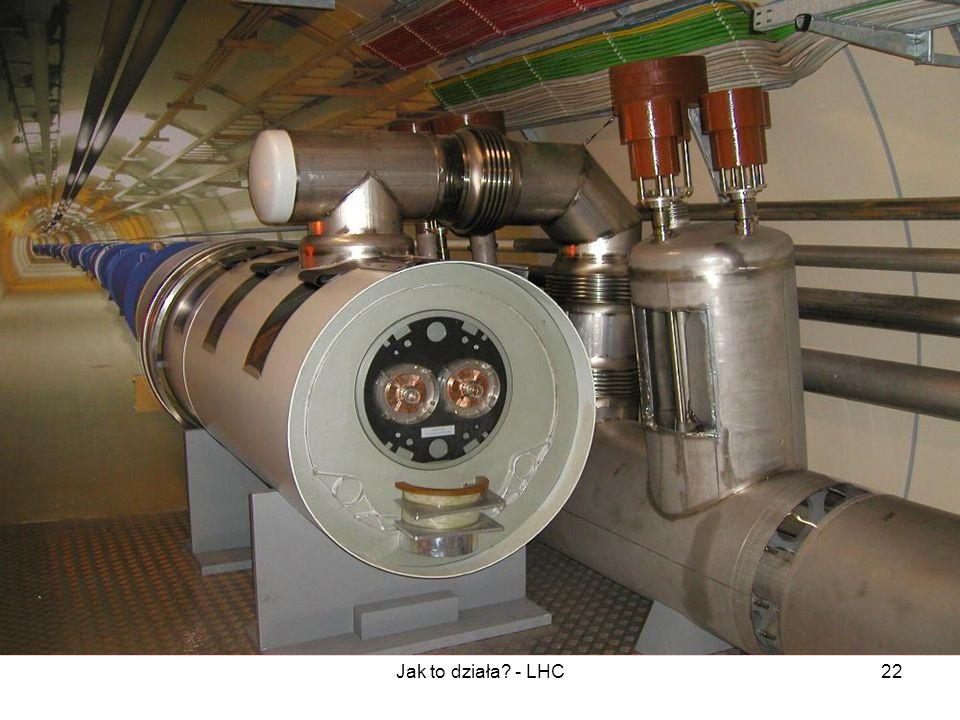 Jak to działa? - LHC22