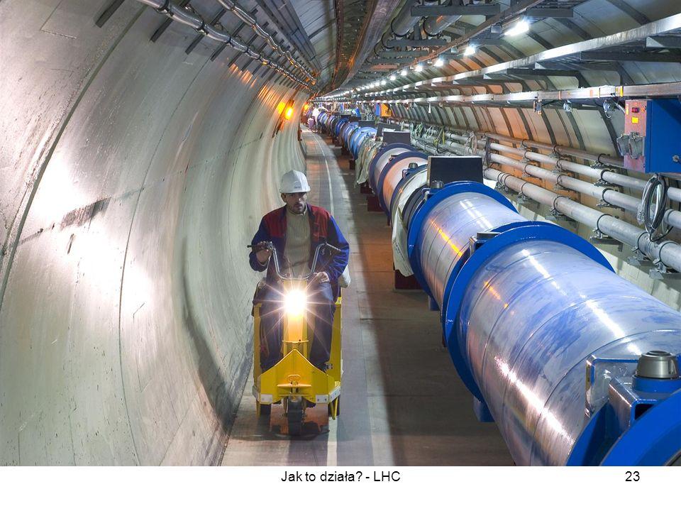 Jak to działa? - LHC23