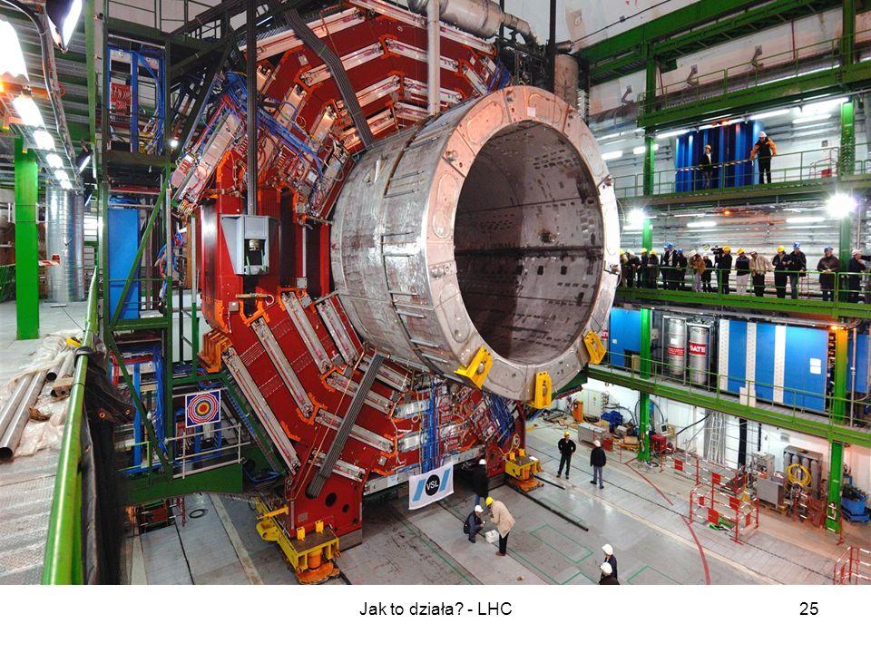 Jak to działa? - LHC25