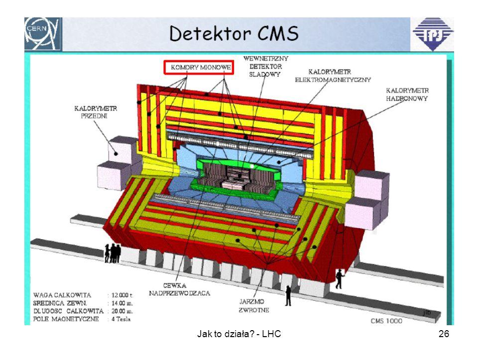 Jak to działa? - LHC26