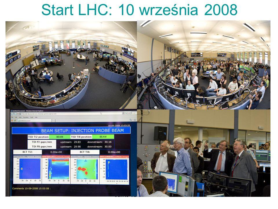 Jak to działa? - LHC28 Start LHC: 10 września 2008