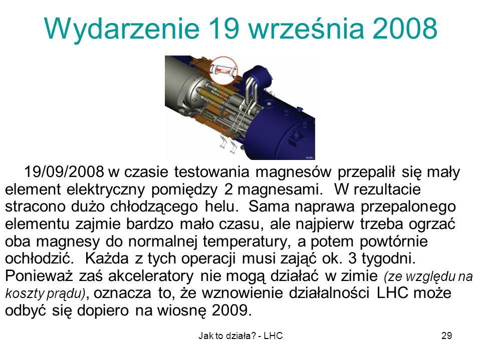 Jak to działa? - LHC29 Wydarzenie 19 września 2008 19/09/2008 w czasie testowania magnesów przepalił się mały element elektryczny pomiędzy 2 magnesami