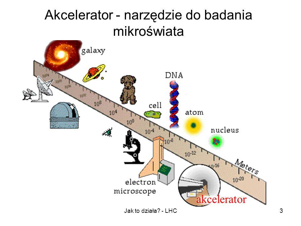 Jak to działa? - LHC3 Akcelerator - narzędzie do badania mikroświata akcelerator