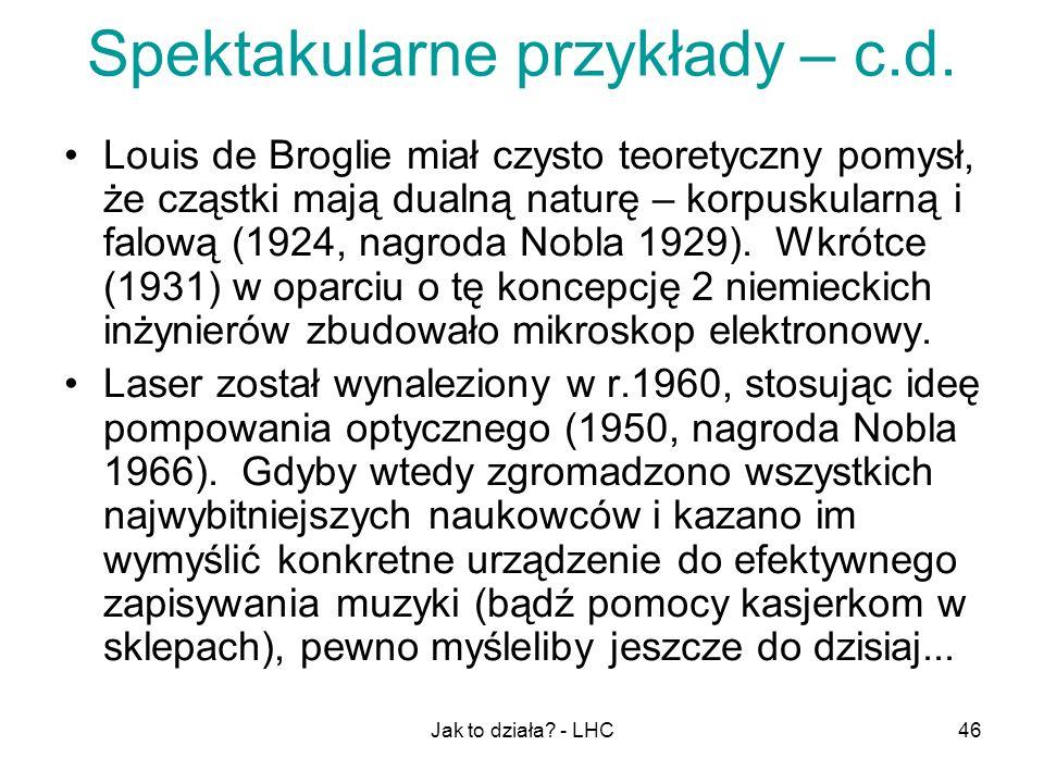 Jak to działa? - LHC46 Spektakularne przykłady – c.d. Louis de Broglie miał czysto teoretyczny pomysł, że cząstki mają dualną naturę – korpuskularną i