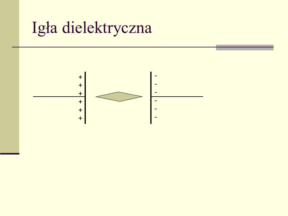 Igła dielektryczna + + + + + + - - - - - -