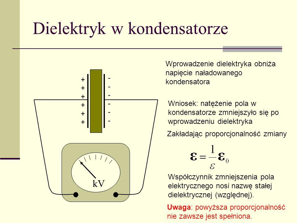 Dielektryk w kondensatorze + + + + + + - - - - - - Wprowadzenie dielektryka obniża napięcie naładowanego kondensatora Wniosek: natężenie pola w konden
