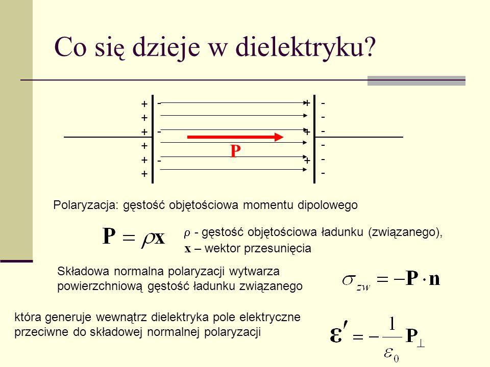 Co si ę dzieje w dielektryku? + + + + + + - - - - - - Polaryzacja: gęstość objętościowa momentu dipolowego - gęstość objętościowa ładunku (związanego)