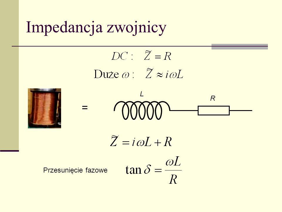 Impedancja zwojnicy = R L Przesunięcie fazowe