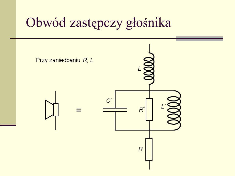 Obwód zast ę pczy Zaniedbując R i L otrzymujemy Połączenie równoległe II prawo Kirchhoffa Siła elektrodynamiczna II zasada dynamiki W tym przybliżeniu elementy obwodu zastępczego