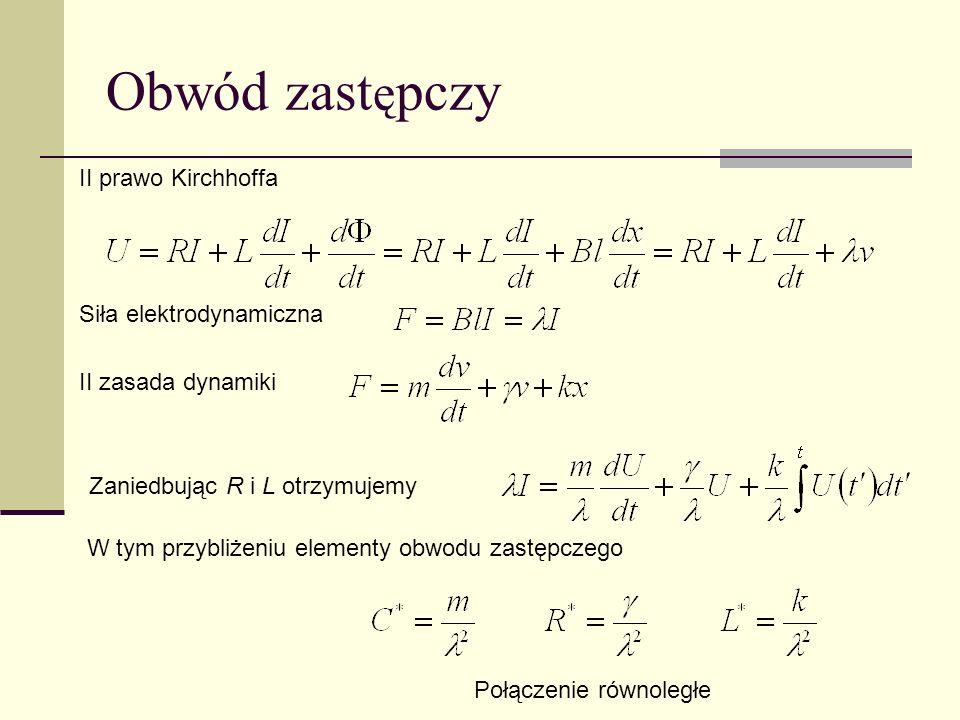 Obwód zast ę pczy Zaniedbując R i L otrzymujemy Połączenie równoległe II prawo Kirchhoffa Siła elektrodynamiczna II zasada dynamiki W tym przybliżeniu