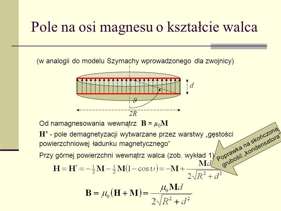 Pole na osi magnesu o kształcie walca (w analogii do modelu Szymachy wprowadzonego dla zwojnicy) Od namagnesowania wewnątrz B = 0 M Przy górnej powier