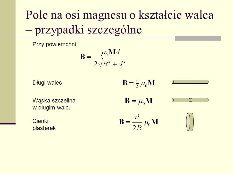 Pole na osi magnesu o kształcie walca – przypadki szczególne Długi walec Cienki plasterek Wąska szczelina w długim walcu Przy powierzchni