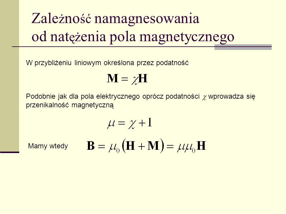 Zale ż no ść namagnesowania od nat ęż enia pola magnetycznego W przybliżeniu liniowym określona przez podatność Podobnie jak dla pola elektrycznego op