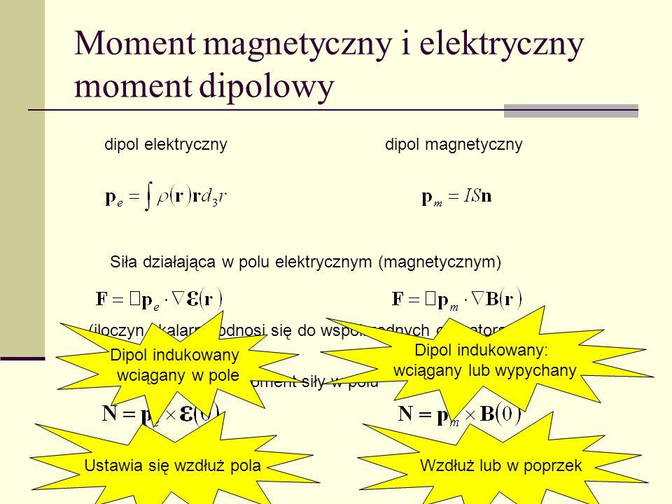 Moment magnetyczny i elektryczny moment dipolowy Siła działająca w polu elektrycznym (magnetycznym) dipol elektrycznydipol magnetyczny Moment siły w p
